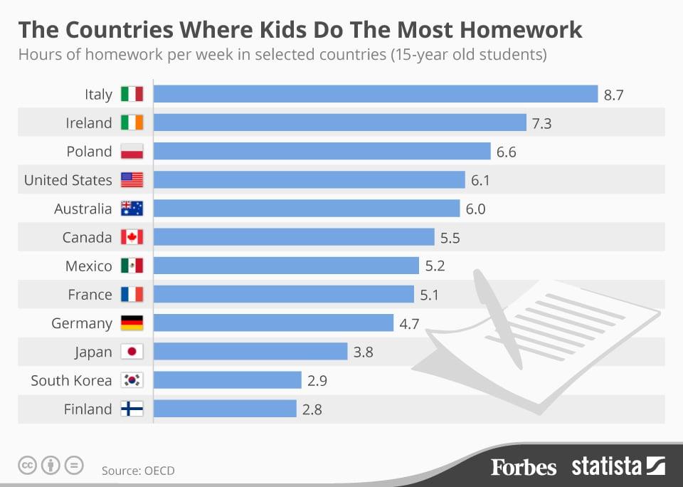 20150218_Homework_Fo